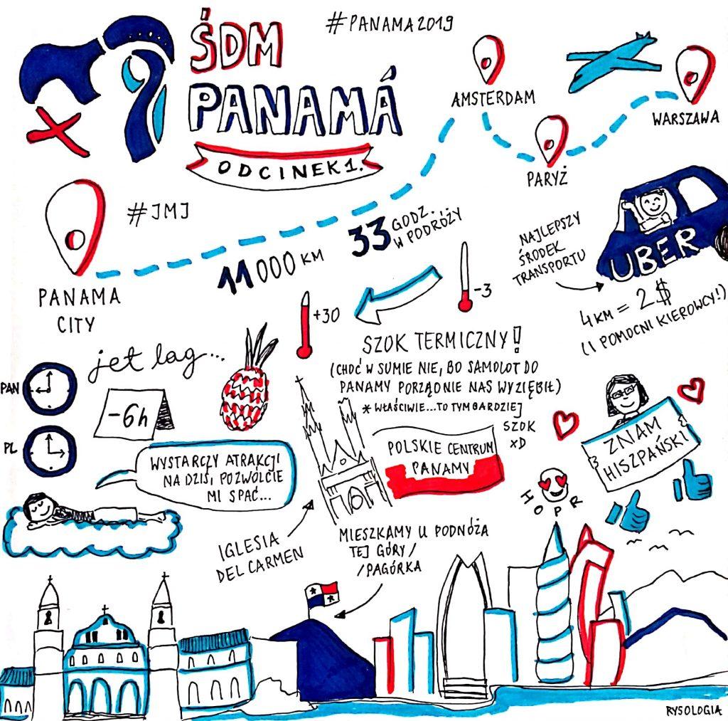 Sekrety Panamy_1