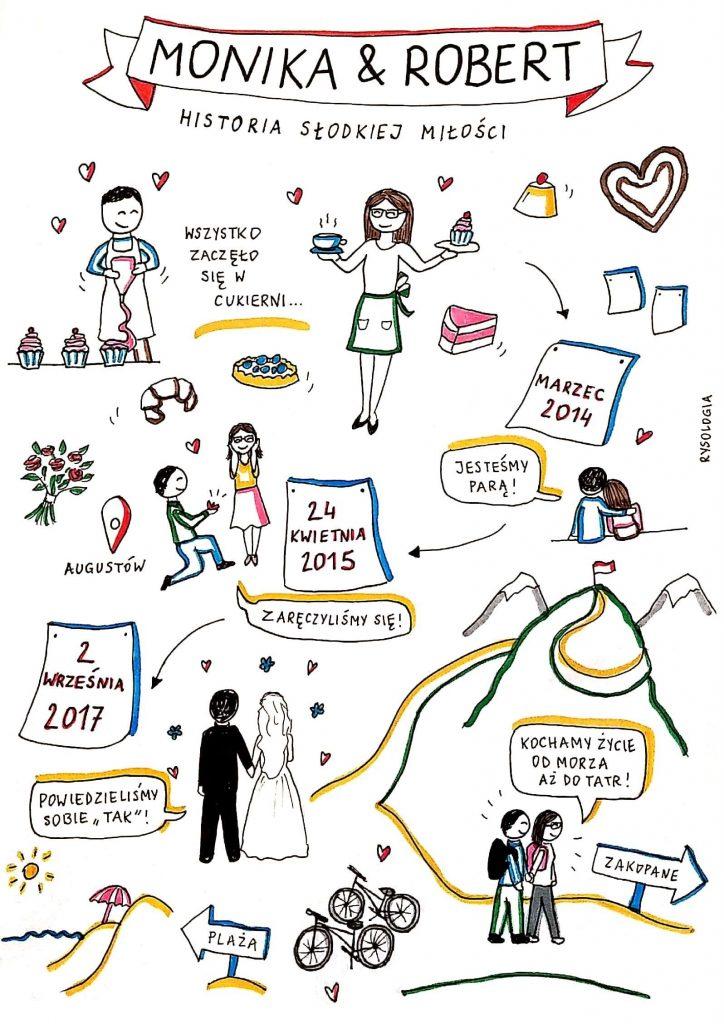 Spersonalizowana infografika - rocznica ślubu